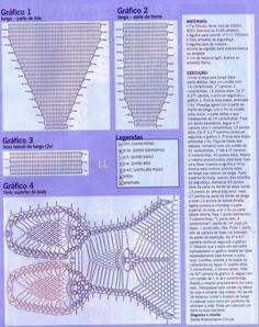 gráfico e receita