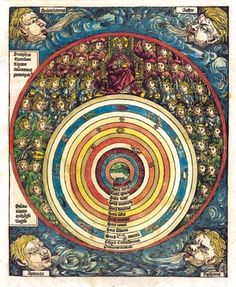 In his Nuremberg Chronicle of the World (1493), Hartmann Schedel depicts the creation of the earth with seven concentric circles.