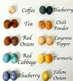Natural Easter Egg Dyes: A healthy, natural and eco-friendly alternative!
