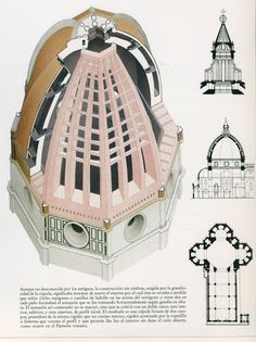 Cúpula de Santa María de las Flores. Brunelleschi. Santa Maria, Filippo Brunelleschi, Florence Cathedral, Renaissance Architecture, Architectural Prints, Italian Renaissance, Medieval Fantasy, Ancient Greece, Cool Art
