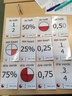 Kwartet 2: Wiskunde Versie 2: Breuken, percenten en kommagetallen. De leerlingen krijgen meer inzicht in deze wiskundige begrippen aan de hand van een kwartetspel. Ze zoeken telkens setjes van 4 bij elkaar. Primary Maths, Primary School, Fractions, Math Anchor Charts, Montessori Math, School Staff, Math Notebooks, Math For Kids, School Hacks