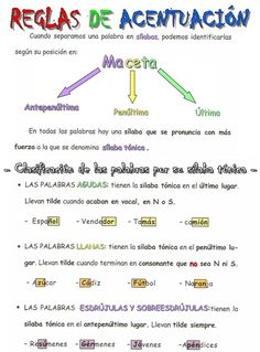Reglas de acentuación. #Spanish accents #Teaching Spanish