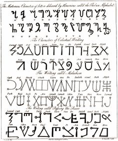 'Occult Alphabets' from Cornelius Agrippa von Netesheim.