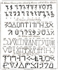 'Occult Alphabets' from Cornelius Agrippa von Netesheim.