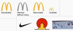 """70 Excellent Logo Design Tutorials and Resources  #logo #design #logos #logodesign #logodesigner #logotype #logotypes #brand #branding  #designer  """"Videofy"""" your logos  Add more value to your work, including a logo animation video. Your customers, will love you, and return for more order  Click the link within my bio"""