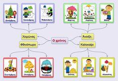 Greek Language, Speech Therapy, Book Activities, Little Ones, Back To School, Kindergarten, Crafts For Kids, Preschool, Calendar