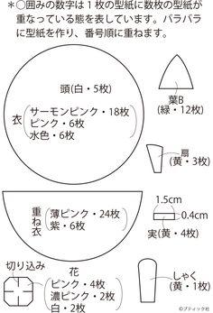 Kawaii Doll, Japan Art, Baby Toys, Diy And Crafts, Diagram, Felt, Art, Japanese Art, Felting