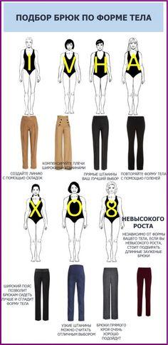 Модная шпаргалка: как подобрать брюки по форме тела?