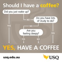 The answer is always yes! (unless you don't like coffee... if that's the case, substitute 'coffee' for 'hot chocolate'!) #studysnack #coffeegoodness