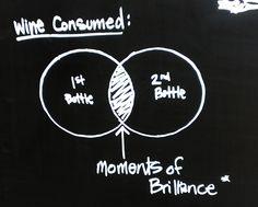 Moments of brilliance  #wine #quote