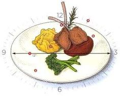 As regras da apresentação de pratos     Muito trabalho, técnica, pesquisa, experiência, testes e, depois de pronto, uma primorosa apresen...