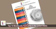 Top 10 Most Costly Hurricanes in the United States