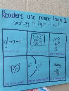Smashing Strategies - Tips and Strategies for Guided Reading. Teaching in the primary classroom. Teaching how to read. Phonics & Blending. 1st grade. Kindergarten. Anchor charts and visuals