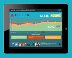Another variant of a web design concept made for an ipad application