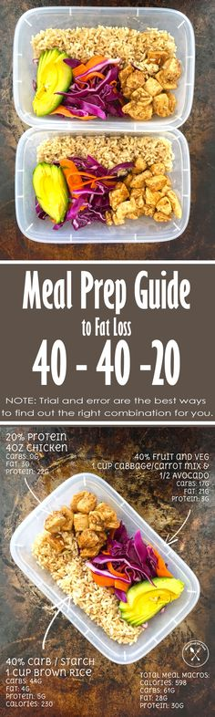 The only healthy eating guide you need to get on the right path - #mealprep template for healthy weight loss
