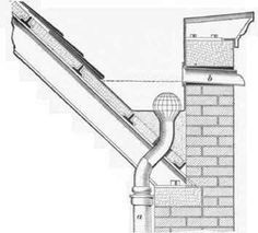 Parapet-gutter - Box gutter - Wikipedia, the free encyclopedia ...