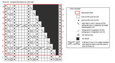 1000+ images about Knitting Charts on Pinterest Knitting charts, Charts and...