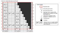 No Stitch On Knitting Chart : 1000+ images about Knitting Charts on Pinterest Knitting charts, Charts and...