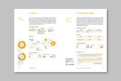 Ppt Design, Brochure Design, Book Design, Layout Design, Graphic Design, Editorial Layout, Editorial Design, Report Design, Catalog Design