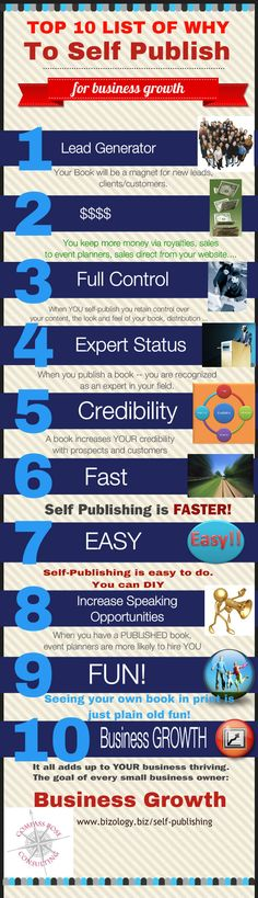 Top 10 Reasons to Self Publish Your Book