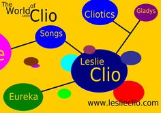 Leslie Clio - The World of Leslie Clio
