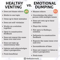 Mental And Emotional Health, Mental Health Awareness, Mental Health Definition, Emotional Resilience, Mental Health Counseling, Emotional Awareness, Positive Mental Health, Mental Health And Wellbeing, Mental Health Care