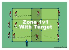 http://www.top-soccer-drills.com/zone-1v1-with-target.html #Youth #Soccer #Coaching #Drills