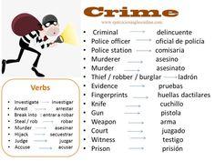 Crime vocabulary en inglés.