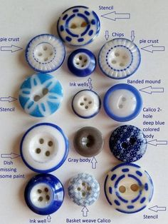 Great little chart to help identify the different china designs. Thanks to Little Button Room on FACEBOOK. #buttonlovers