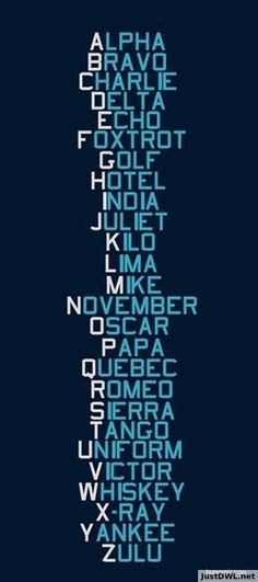 Phonetic alphabet (NATO approved)