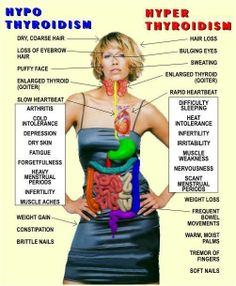 metformin and anxiety