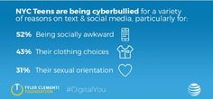 AT&T Unveils New National Effort to Help Schools End Cyberbullying