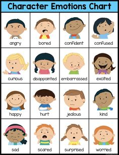 Teaching Emotions, Emotions Activities, Social Emotional Learning, Learning Activities, Preschool Activities, Preschool Charts, Emotional Development, Education And Development, Feelings Chart