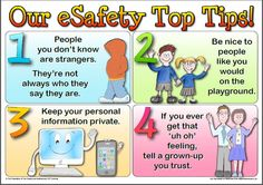 In April Mersey Park Primary School was awarded the 360 Online Safety Award. Below are some highlights from the report: Management of online safety throughout the whole school is … Continued Internet Safety For Kids, Safe Internet, Cyber Safety, Safety Posters, School Displays, School Posters, Character Education, Help Teaching, Child Safety