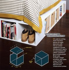Definitely want to do this...I think I would do the platform one row higher :-) ...DIY Boxes into Flexible Furniture from Popular Mechanics. Make a bookshelf, a coffee table, and a platform bed.  So many options with this concept...change the wood type, extend out and make a bench at the end, add four cubes on each side at the head board for add on night stands.