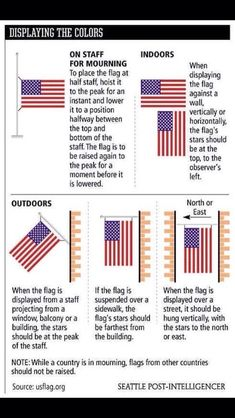 US Flag Etiquette - displaying the colors I Love America, God Bless America, American Heritage Girls, American Flag Rules, American Pride, Early American, American Art, American History, Voyage Usa