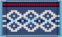 FIS-II patroon deel 7
