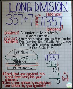 Long division anchor chart and student notebook examples. TONS of ideas here for teaching and reinforcing long division!Division Division or divider may refer to: Division Anchor Chart, Division Posée, Teaching Long Division, Teaching Math, Long Division Strategies, How To Teach Division, Long Division Steps, Long Division Method, Math Charts