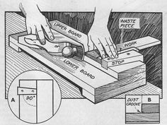 THE SHOOTING BOARD IN USE Fon TRIMMING.  Note that the lower corner of the upper board is placed away at a slight angle as at B. If this were not provided the dust collecting in the angle might cause the plane to work out of truth.