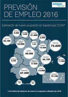 España: ¿Dónde habrá más trabajo en 2016?
