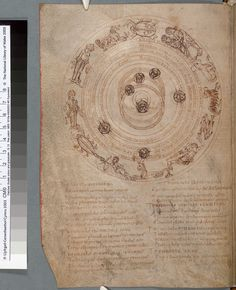 (17) Twitter Astronomical chart, scientific ms. c.1000. NLW.