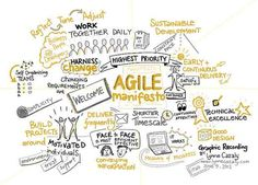 Lynne Cazaly - Keynote Speaker Author Mentor - The Visual Agile Manifesto