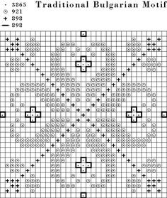 PASO A PASO, LICENCIA PARA APRENDER | Aprender manualidades es facilisimo.com Mini Cross Stitch, Cross Stitch Heart, Simple Cross Stitch, Cross Stitch Borders, Cross Stitch Designs, Cross Stitch Patterns, Filet Crochet, Knitting Charts, Knitting Patterns