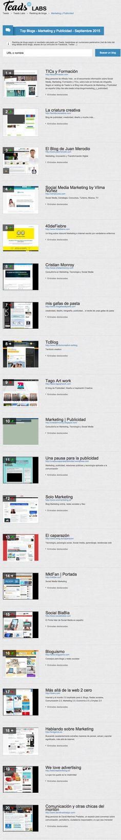 Top 20 blogs sobre marketing y publicidad más influyentes (09/2015) #infografia