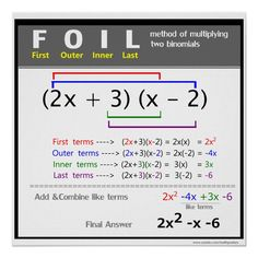 Foil Method of multiplying two binomials Math Poster for Algebra Common Core Mathematics formulas. To edit the back ground or to add/delete text, choose customize button and find edit option For more math posters visit: www. Combining Like Terms, College Math, Gcse Math, Math Math, Math Vocabulary, Kindergarten Math, Math Charts, Math Poster, Math Formulas