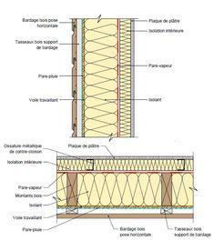 Coupe de mur ossature bois avec isolation double mur intérieur
