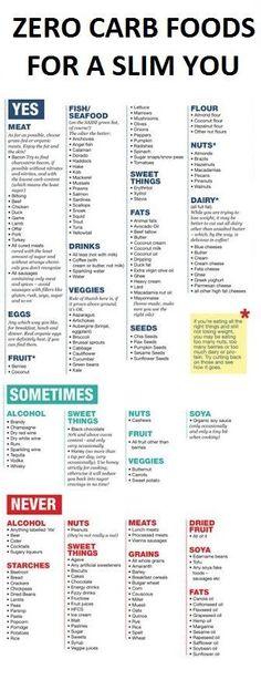 lowcarb : ZERO CARB FOODS FOR A SLIM YOU