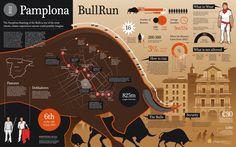 Pamplona Running of the Bulls Infographic. Topic: animals, bull run, travel Spain, matador, festival.