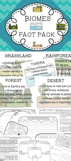 This BIOMES Fact Pack includes: {5} Posters with Info {5} Pocket Chart Cards {5} InfoTexts and Comp Checks {4} Short Answer Pages {6} Writing Prompts {9} Printables {4} Flip Books {1} Early Writer's Project