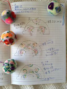 Ravelry: Chiyo915's ポンポン 花束 pompon flowers